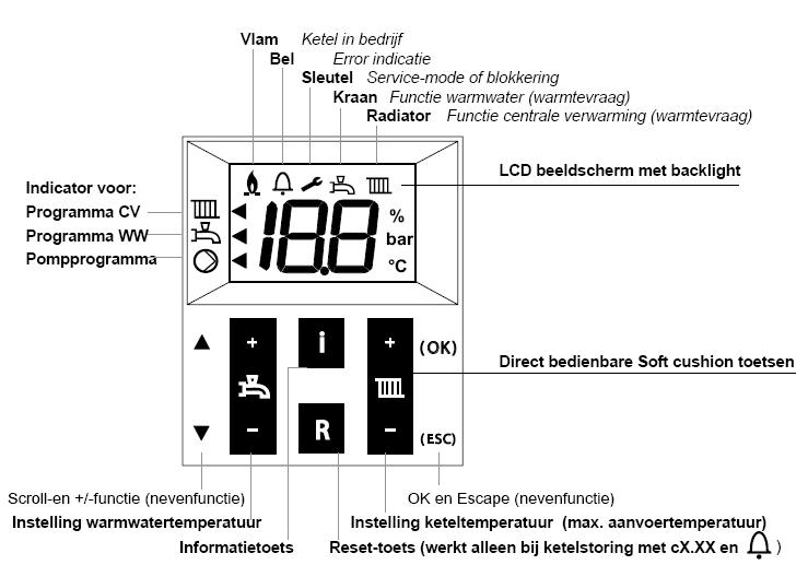 Bedwelming CV ketel slaat niet aan (Atag E 325ec) - Wonen & Verbouwen - GoT BI93